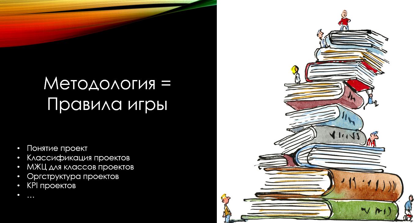 Внедрение КСУП корпоративной системы управления проектами Методология управления проектами