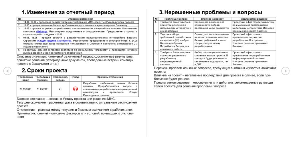 Отчет о статусе проекта. Project Status Report (ru-version)