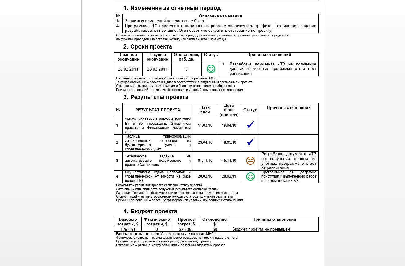 Project status Report for Customer (ru-version)