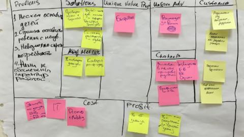 Управление требованиями в Agile. Бизнес-анализ в гибких проектах