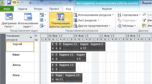 Трюки в Microsoft Project: результат выравнивания ресурсов в Team Recource Planner