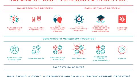 "Вакансия ""Руководитель проекта"" в Talaka.by"